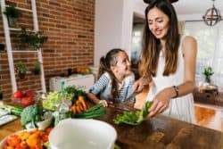 What are the 3 biggest living expenses for households?