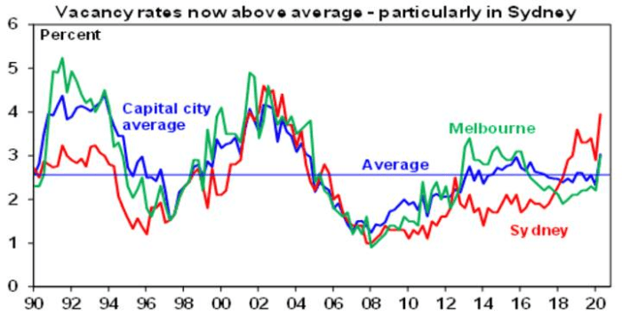 aus house price fall 6